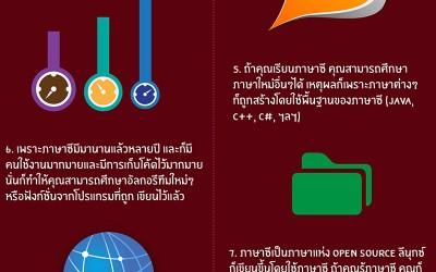 10 เหตุผลที่โปรแกรมเมอร์ควรเรียนภาษาซี